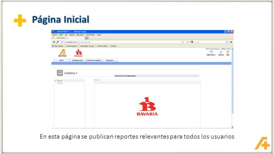 En esta página se publican reportes relevantes para todos los usuarios