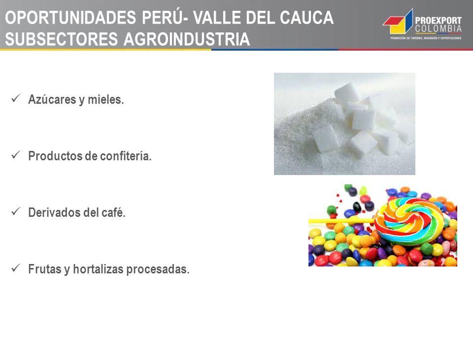 OPORTUNIDADES PERÚ- VALLE DEL CAUCA SUBSECTORES AGROINDUSTRIA