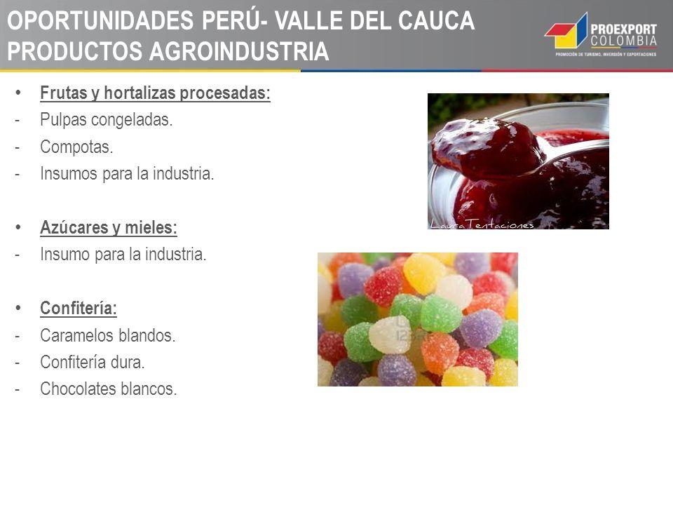 OPORTUNIDADES PERÚ- VALLE DEL CAUCA PRODUCTOS AGROINDUSTRIA