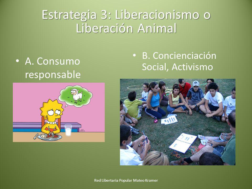 Estrategia 3: Liberacionismo o Liberación Animal