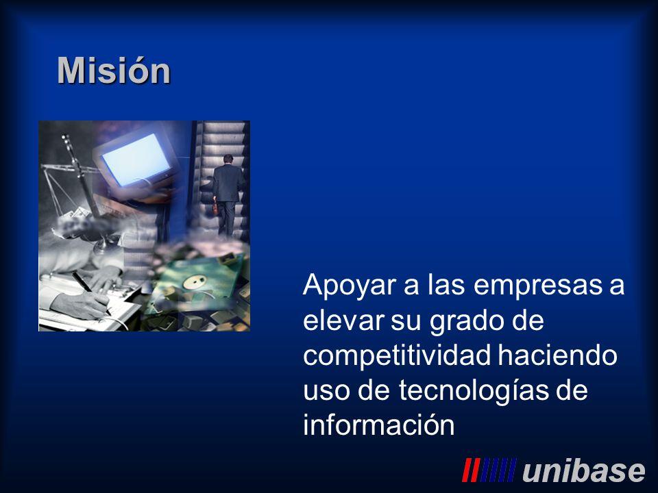 Misión Apoyar a las empresas a elevar su grado de competitividad haciendo uso de tecnologías de información.