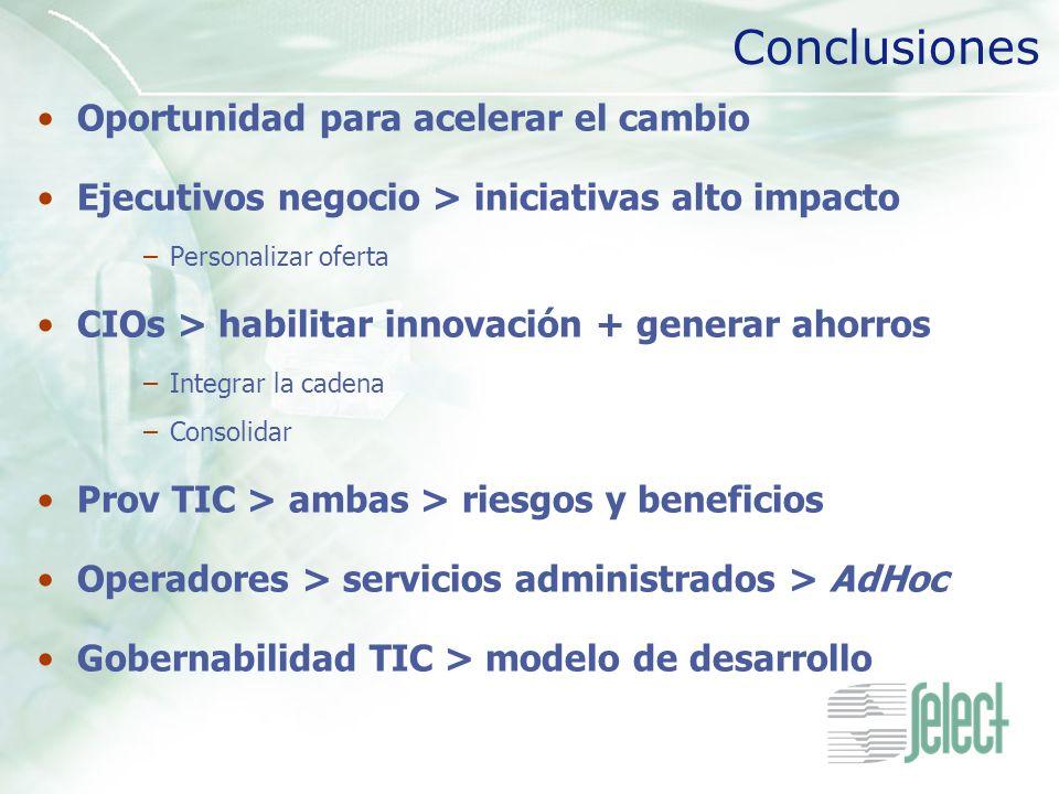 Conclusiones Oportunidad para acelerar el cambio