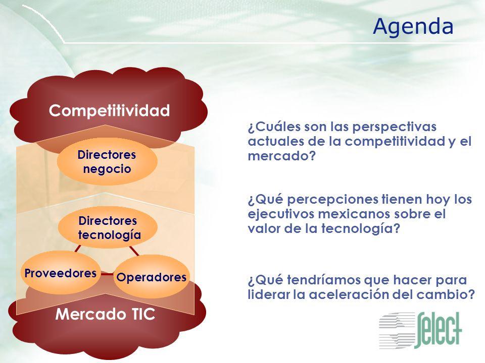 Agenda Competitividad Mercado TIC