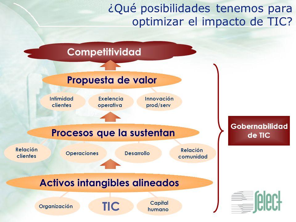 ¿Qué posibilidades tenemos para optimizar el impacto de TIC