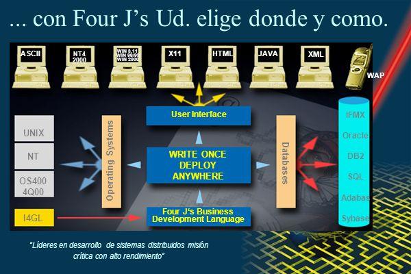 ... con Four J's Ud. elige donde y como.