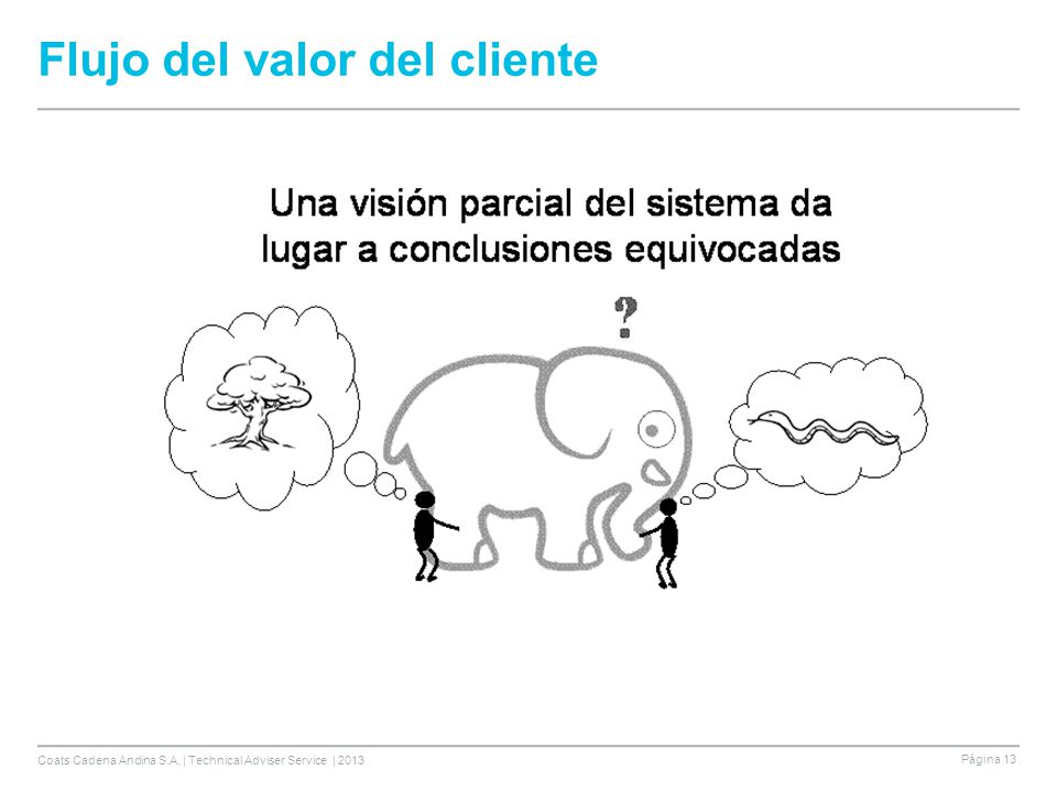 Flujo del valor del cliente