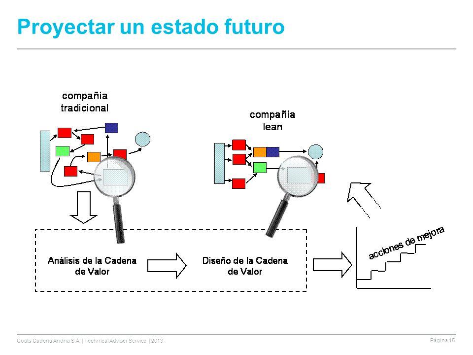 Proyectar un estado futuro