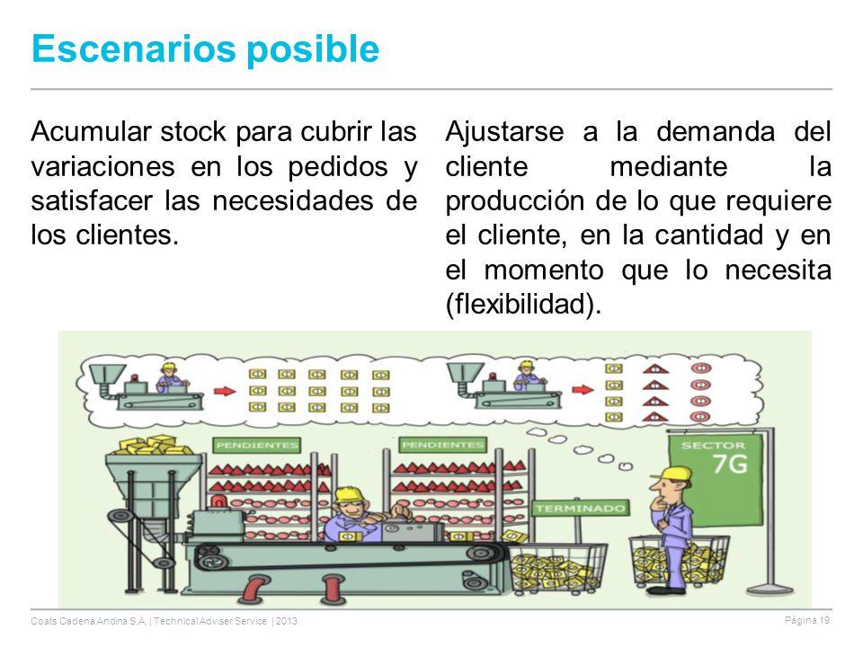 Escenarios posible Acumular stock para cubrir las variaciones en los pedidos y satisfacer las necesidades de los clientes.