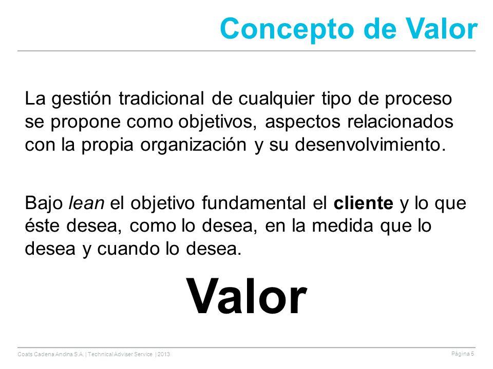 Valor Concepto de Valor