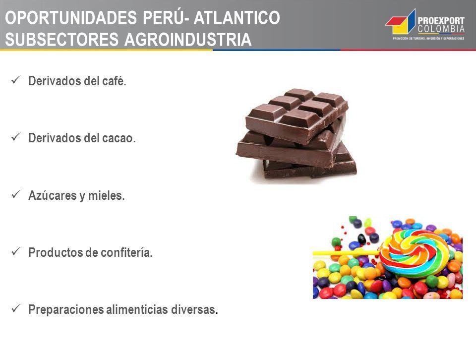 OPORTUNIDADES PERÚ- ATLANTICO SUBSECTORES AGROINDUSTRIA
