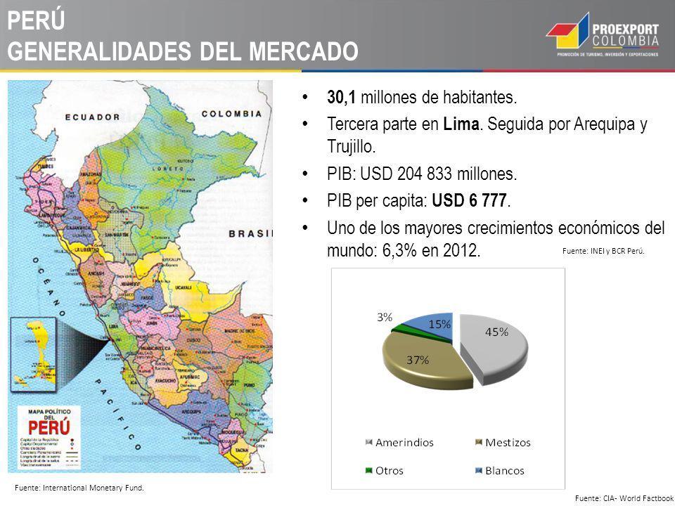 PERÚ GENERALIDADES DEL MERCADO