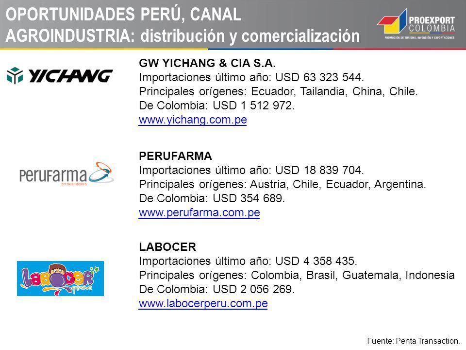 OPORTUNIDADES PERÚ, CANAL AGROINDUSTRIA: distribución y comercialización