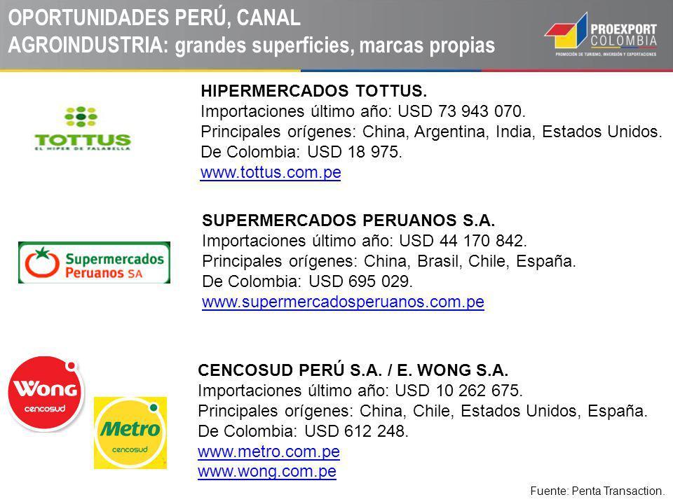 OPORTUNIDADES PERÚ, CANAL AGROINDUSTRIA: grandes superficies, marcas propias