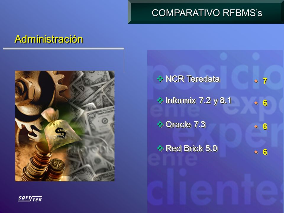 Administración COMPARATIVO RFBMS's NCR Teredata Informix 7.2 y 8.1