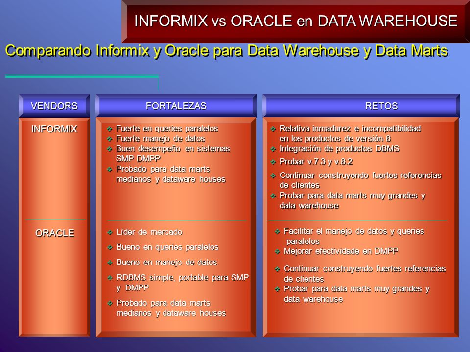 INFORMIX vs ORACLE en DATA WAREHOUSE