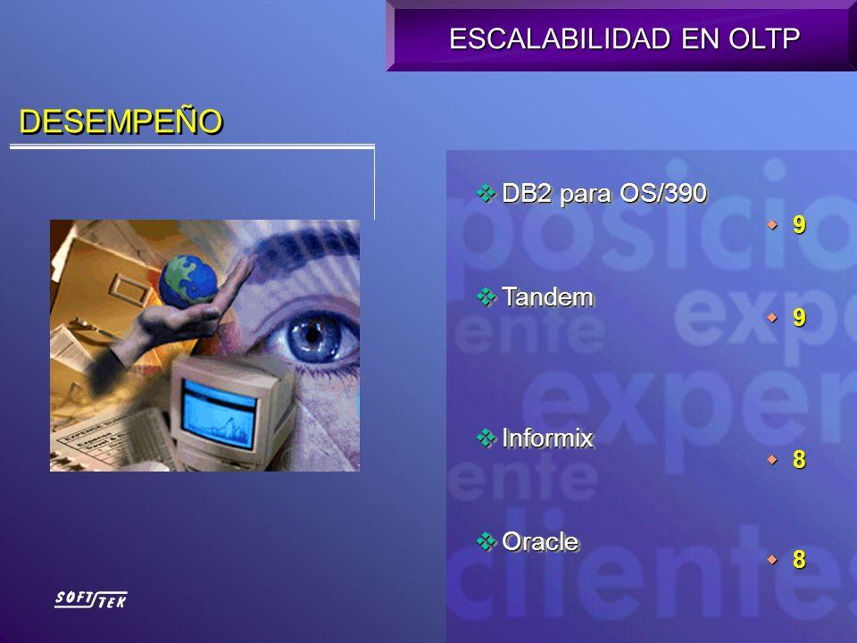 DESEMPEÑO ESCALABILIDAD EN OLTP DB2 para OS/390 Tandem Informix Oracle