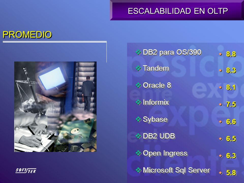 PROMEDIO ESCALABILIDAD EN OLTP DB2 para OS/390 Tandem Oracle 8