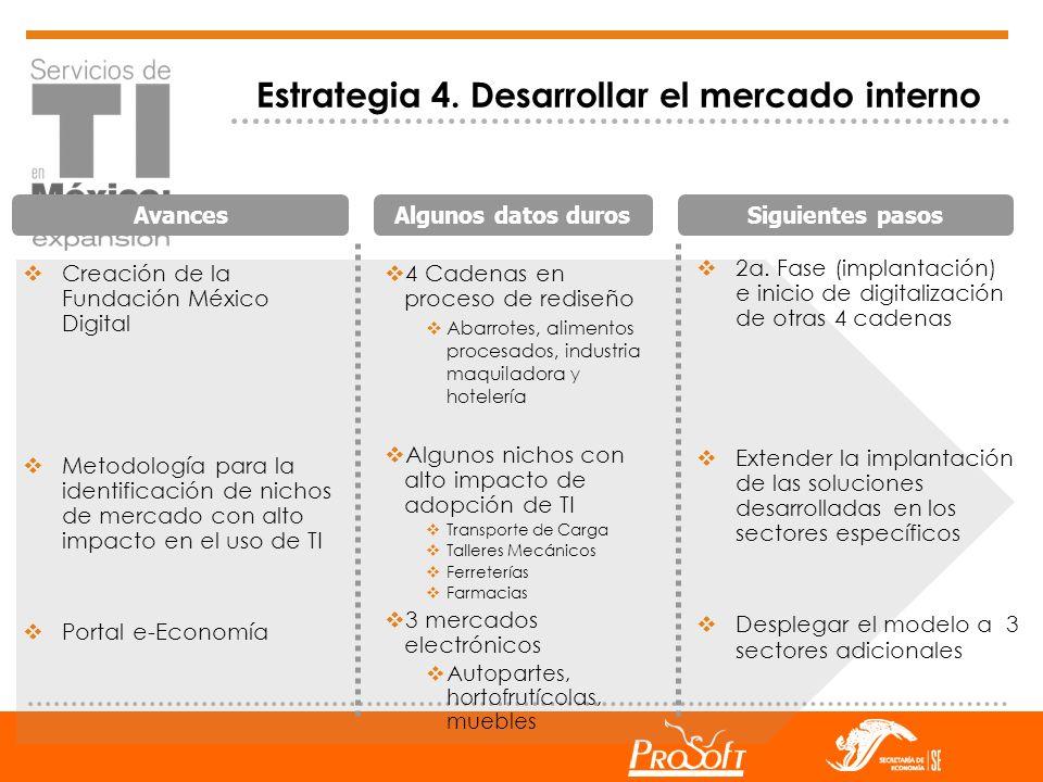 Estrategia 4. Desarrollar el mercado interno