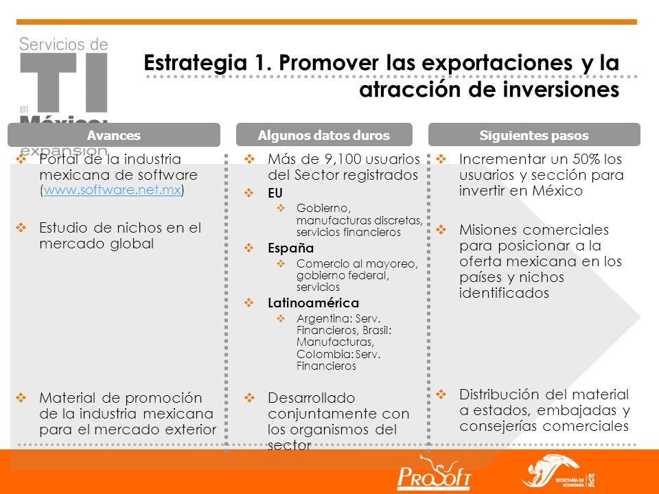 Estrategia 1. Promover las exportaciones y la atracción de inversiones