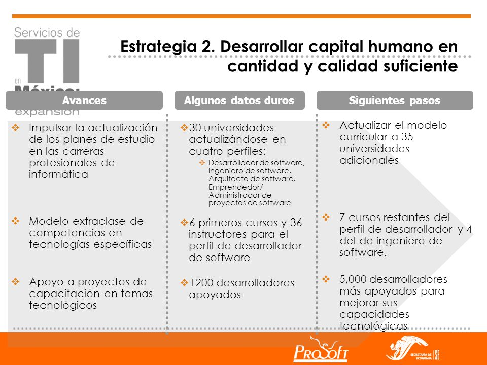 Estrategia 2. Desarrollar capital humano en cantidad y calidad suficiente