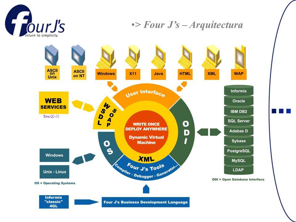 > Four J's – Arquitectura