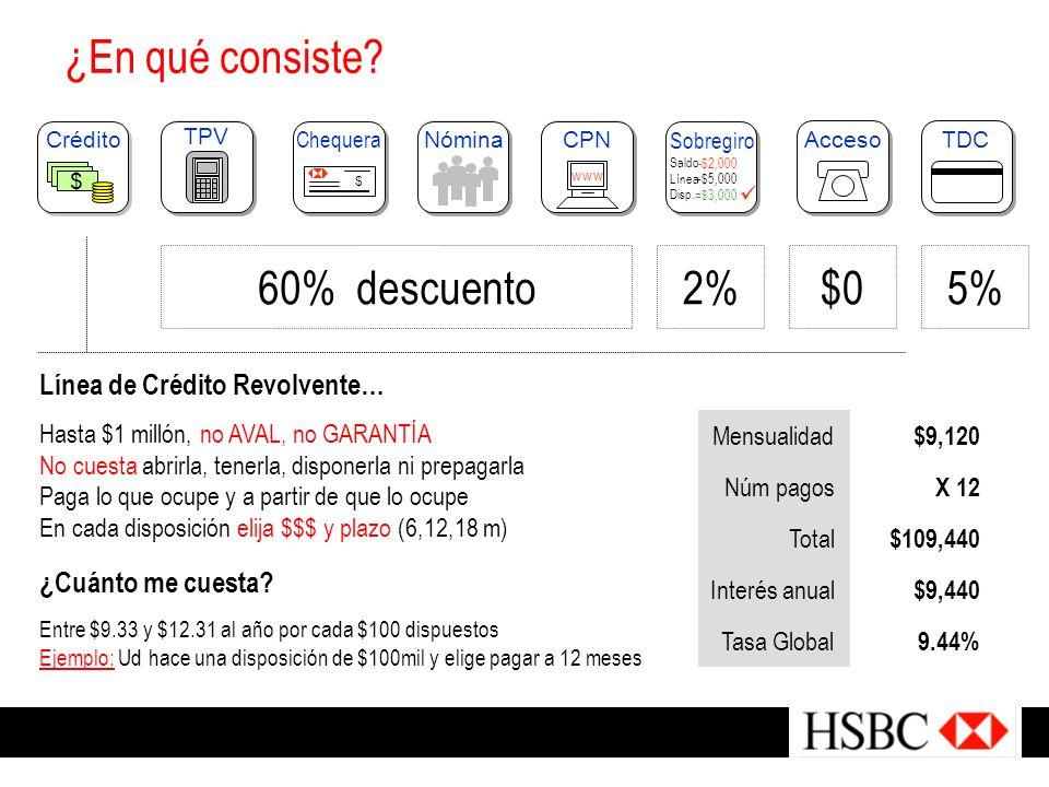 ¿En qué consiste 60% descuento 2% $0 5% Línea de Crédito Revolvente…