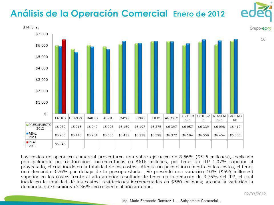 Análisis de la Operación Comercial Enero de 2012