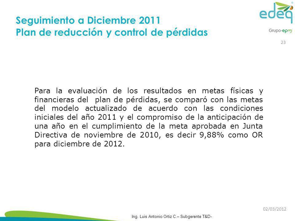 Seguimiento a Diciembre 2011 Plan de reducción y control de pérdidas