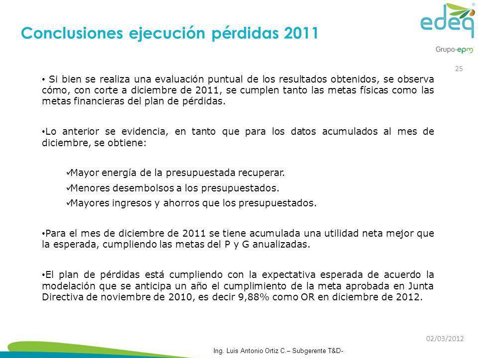 Conclusiones ejecución pérdidas 2011