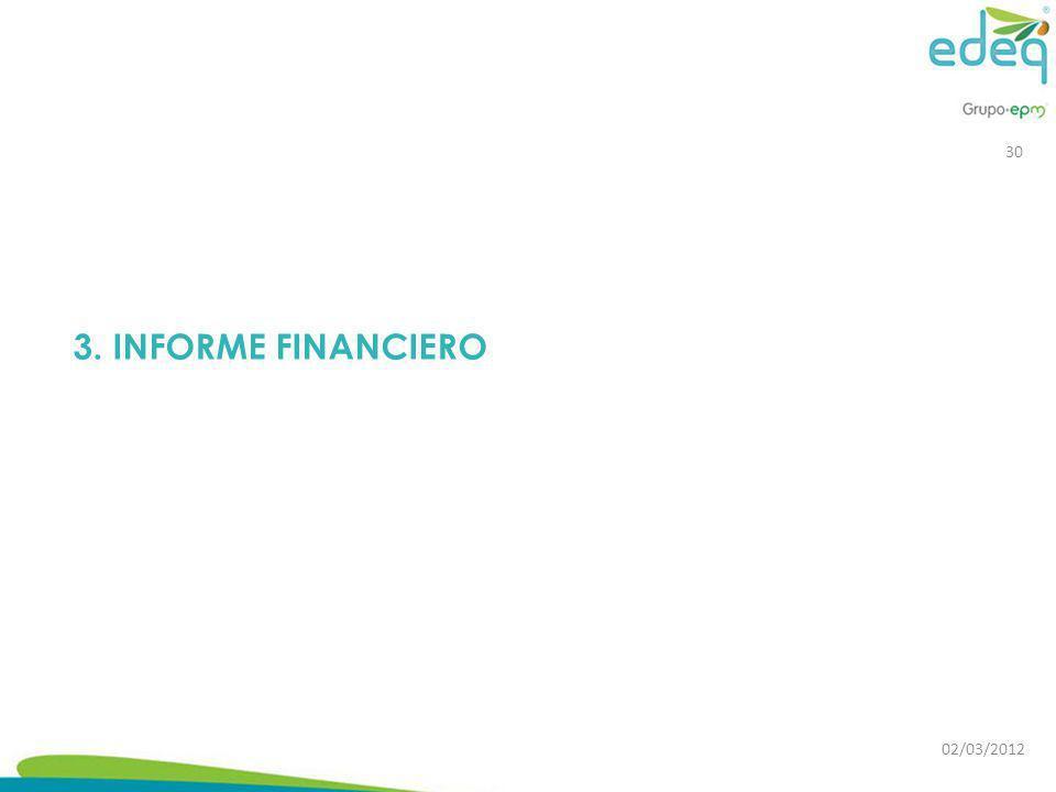30 3. INFORME FINANCIERO 02/03/2012