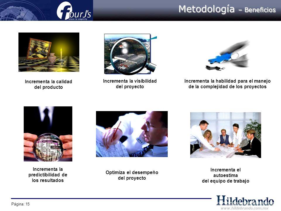Metodología – Beneficios