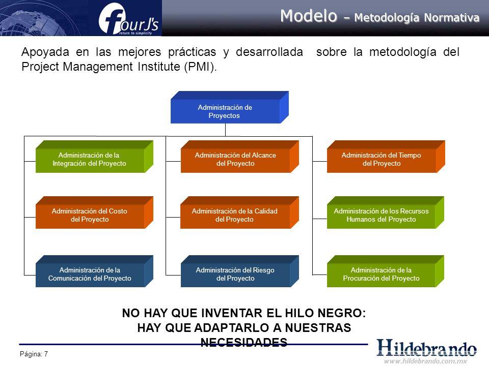 Modelo – Metodología Normativa