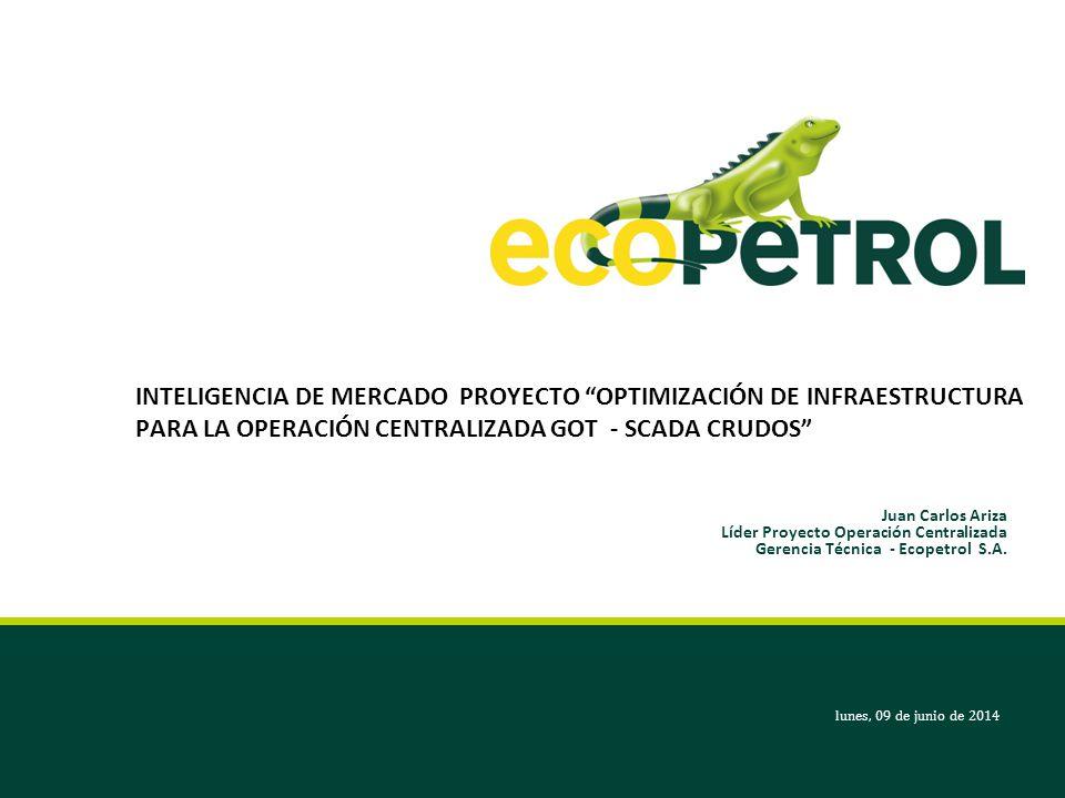 INTELIGENCIA DE MERCADO PROYECTO OPTIMIZACIÓN DE INFRAESTRUCTURA PARA LA OPERACIÓN CENTRALIZADA GOT - SCADA CRUDOS
