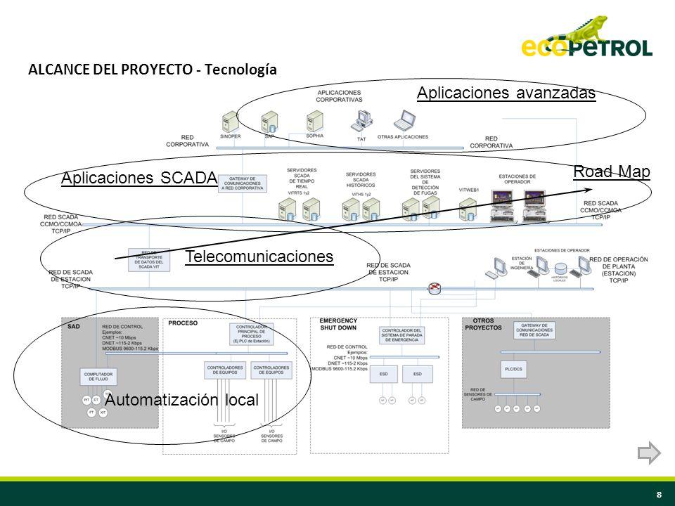 ALCANCE DEL PROYECTO - Tecnología