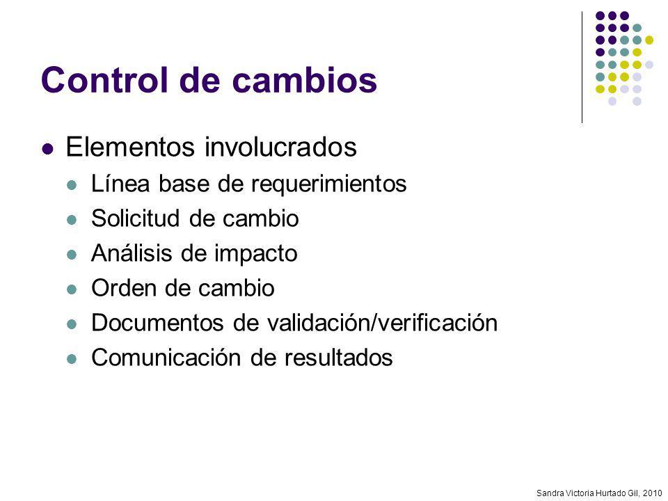 Control de cambios Elementos involucrados Línea base de requerimientos