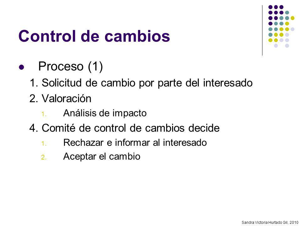 Control de cambios Proceso (1)