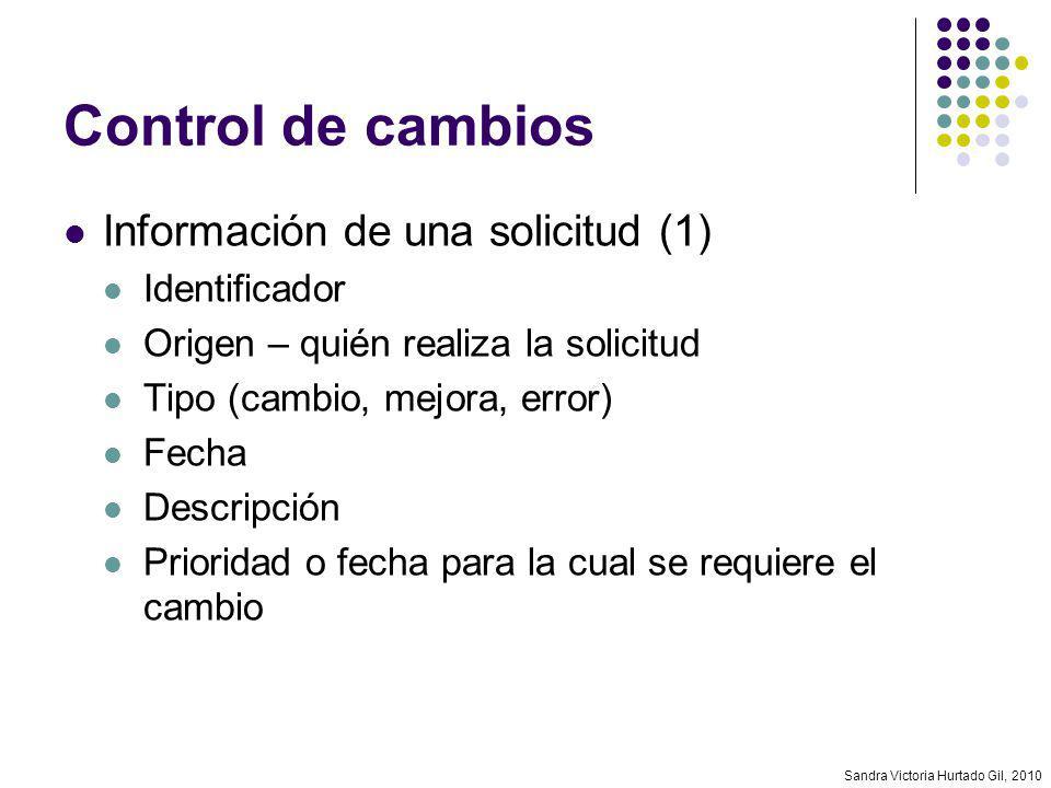 Control de cambios Información de una solicitud (1) Identificador