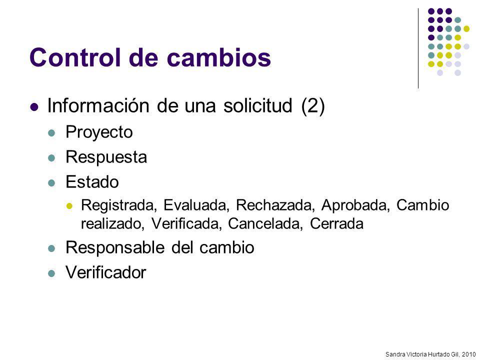 Control de cambios Información de una solicitud (2) Proyecto Respuesta