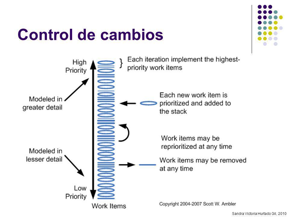 Control de cambios