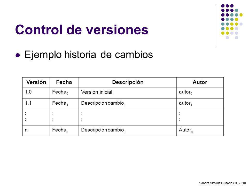 Control de versiones Ejemplo historia de cambios Versión Fecha