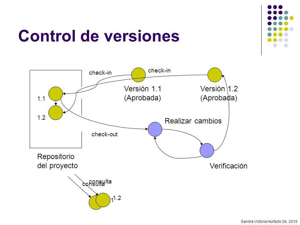 Control de versiones Versión 1.1 (Aprobada) Versión 1.2 (Aprobada)