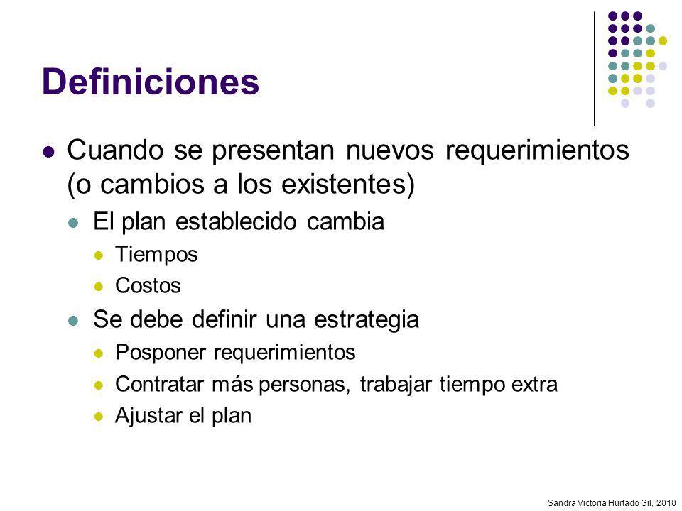 Definiciones Cuando se presentan nuevos requerimientos (o cambios a los existentes) El plan establecido cambia.