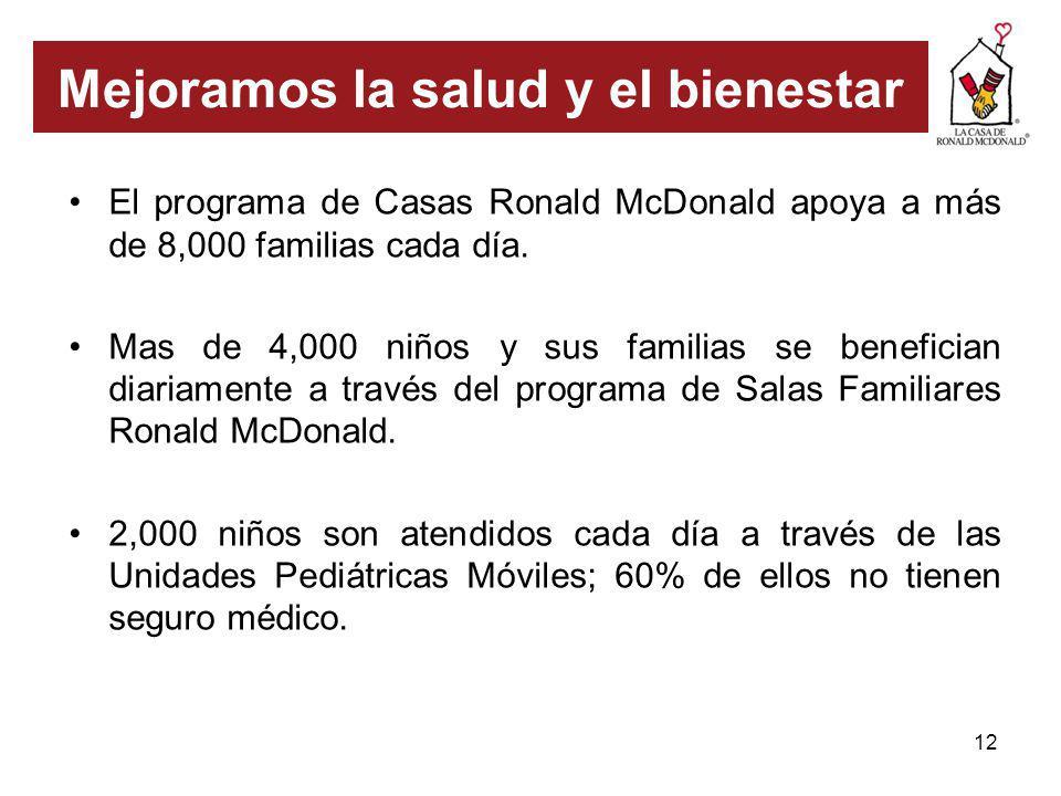 Fundaci n casa ronald mcdonald de colombia ppt descargar - El seguro de casa cubre el movil ...