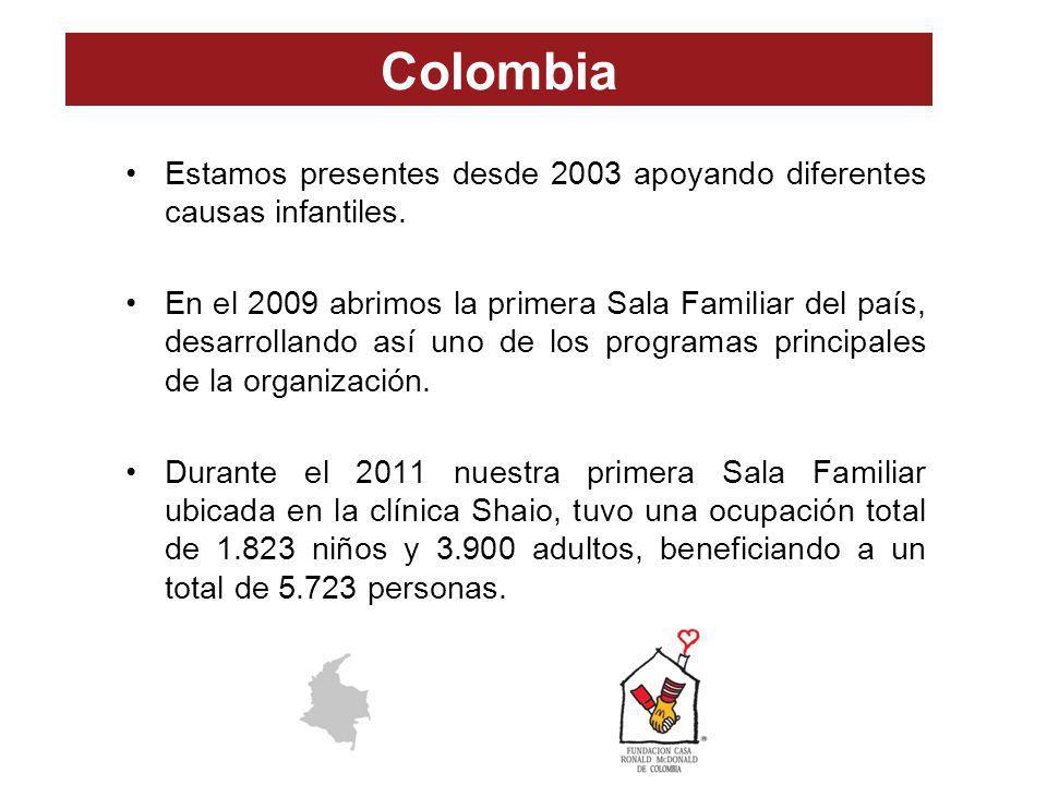 Colombia Estamos presentes desde 2003 apoyando diferentes causas infantiles.