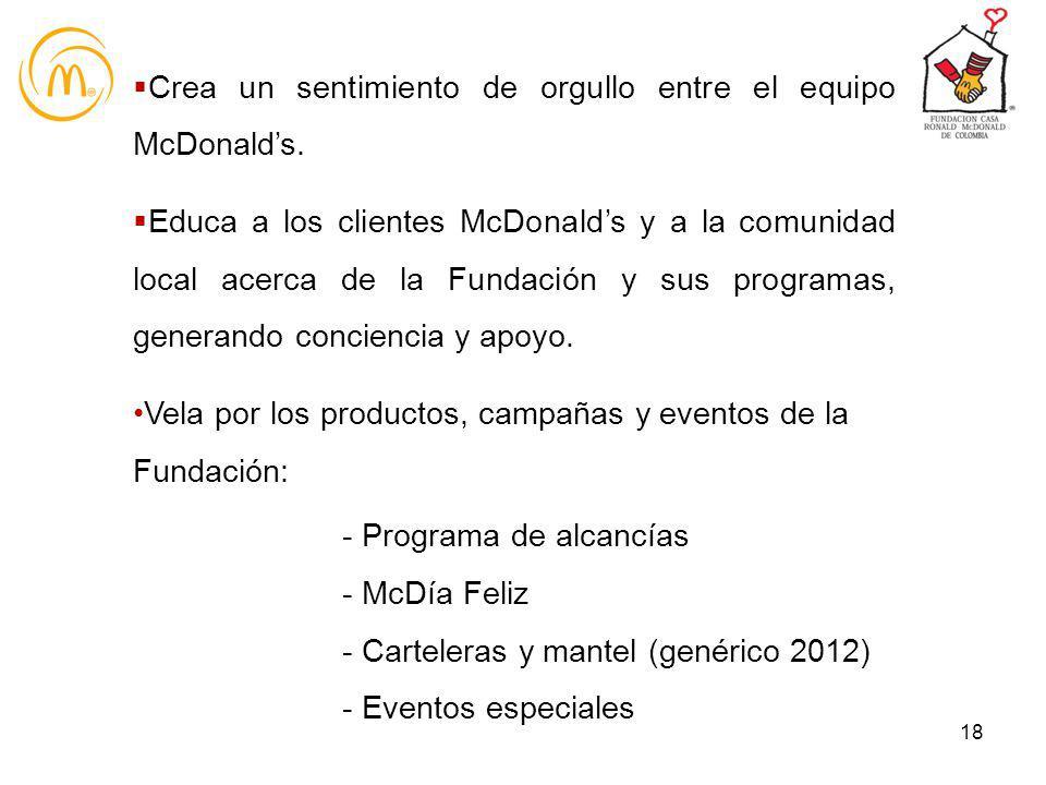 Rol del embajador Crea un sentimiento de orgullo entre el equipo McDonald's.