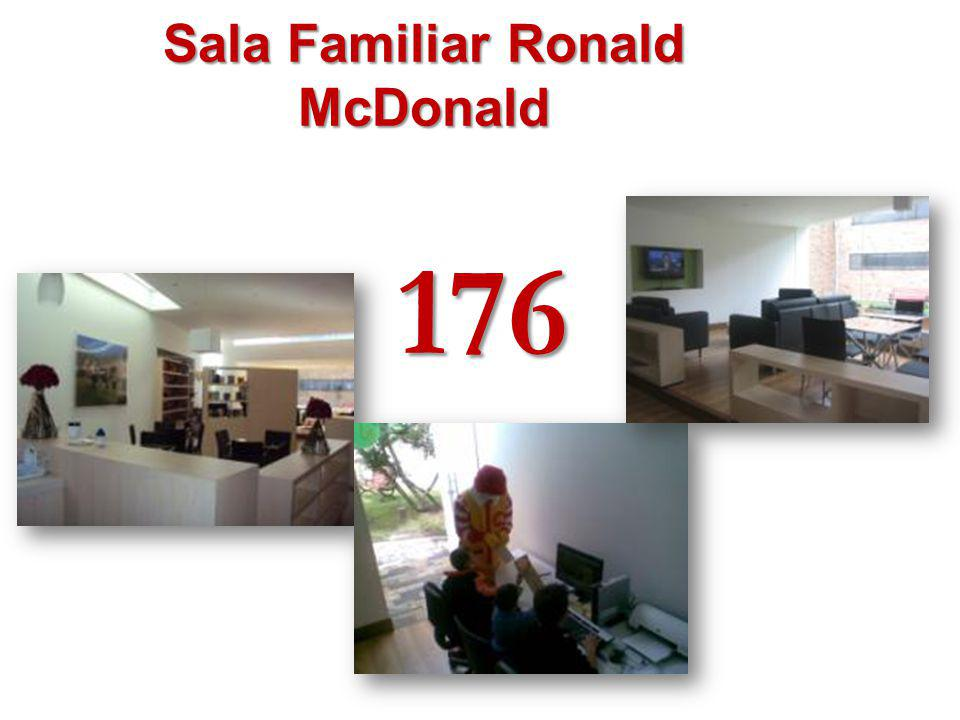 Sala Familiar Ronald McDonald