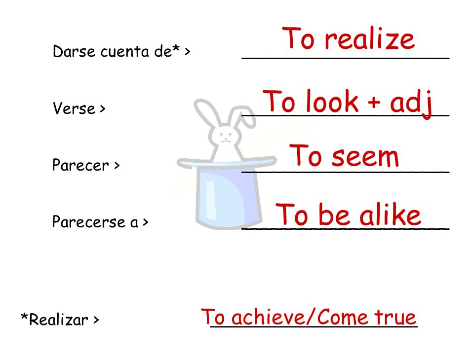 To realize To look + adj To seem To be alike To achieve/Come true