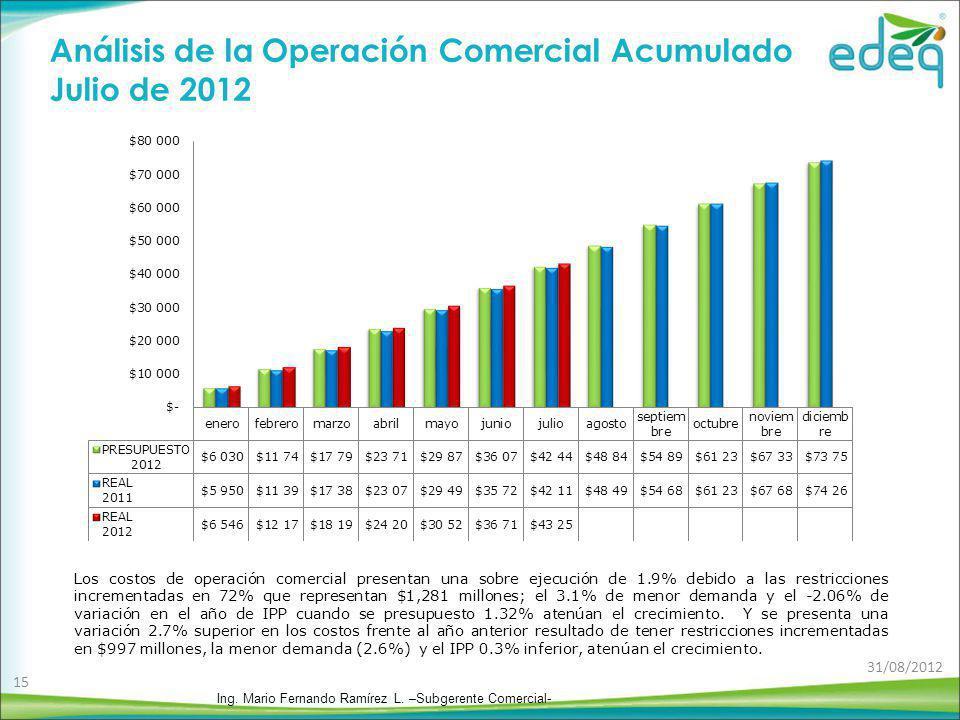 Análisis de la Operación Comercial Acumulado Julio de 2012