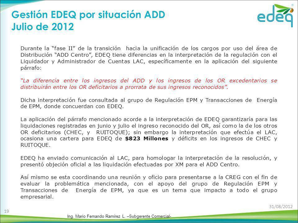 Gestión EDEQ por situación ADD Julio de 2012