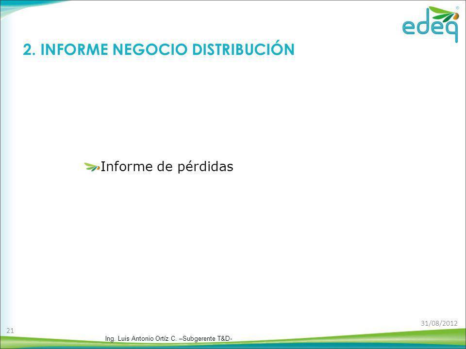 2. INFORME NEGOCIO DISTRIBUCIÓN